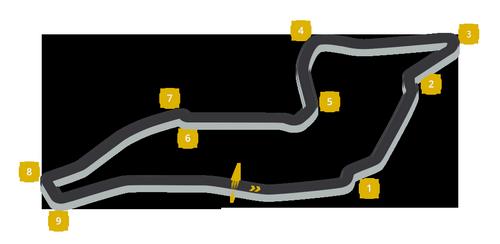 Imola curve 1